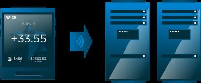 Connect-X-Device-Servers-RGB